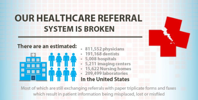 healthcare-referrals 11 Reasons Why Our Healthcare System is Broken