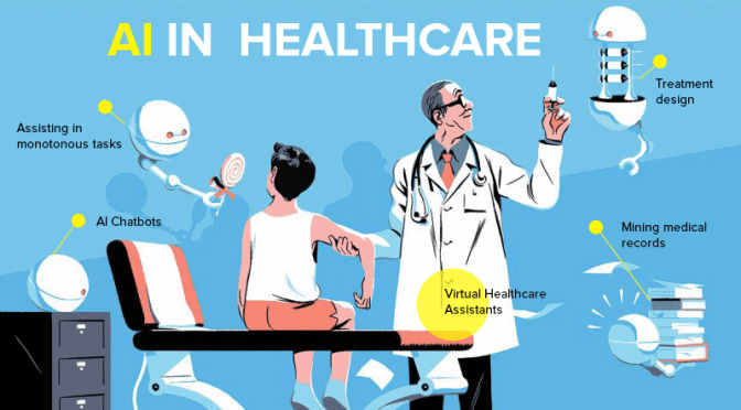 AI-in-Healthcare-672x372 Technology's Role in the Doctor-Patient Relationship